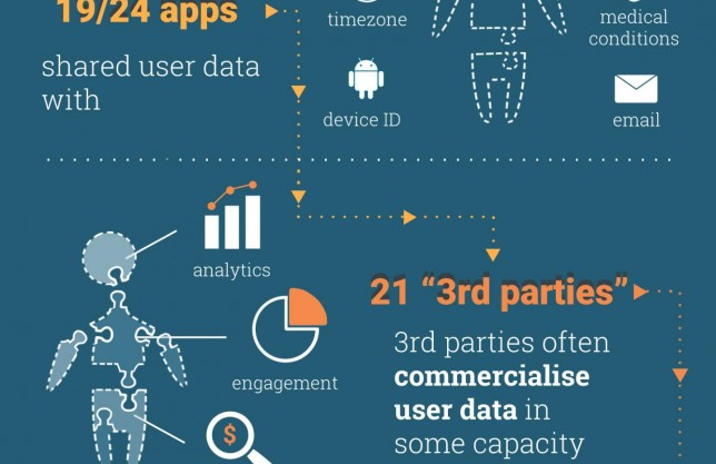 Where Is Your Data Going? (IMAGE)